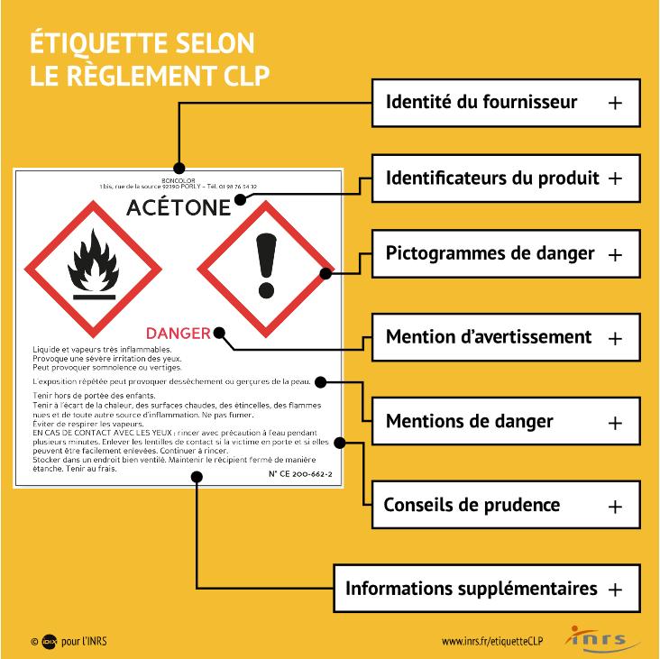 Etiquette selon le règlement CLP © IDIX pour l'INRS